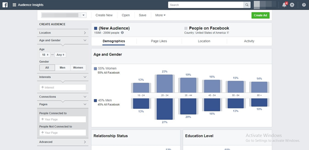 Facebook Audience tool - solution nation